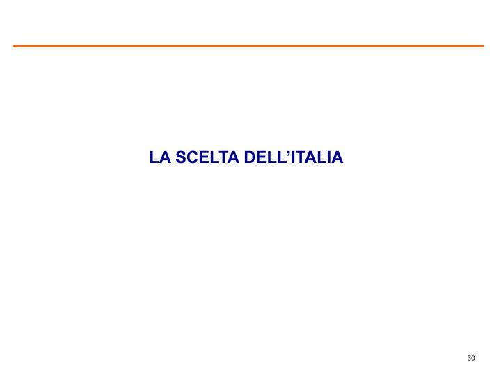 LA SCELTA DELL'ITALIA