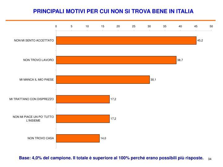 PRINCIPALI MOTIVI PER CUI NON SI TROVA BENE IN ITALIA
