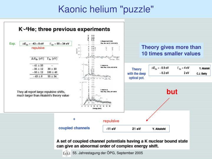 Kaonic helium