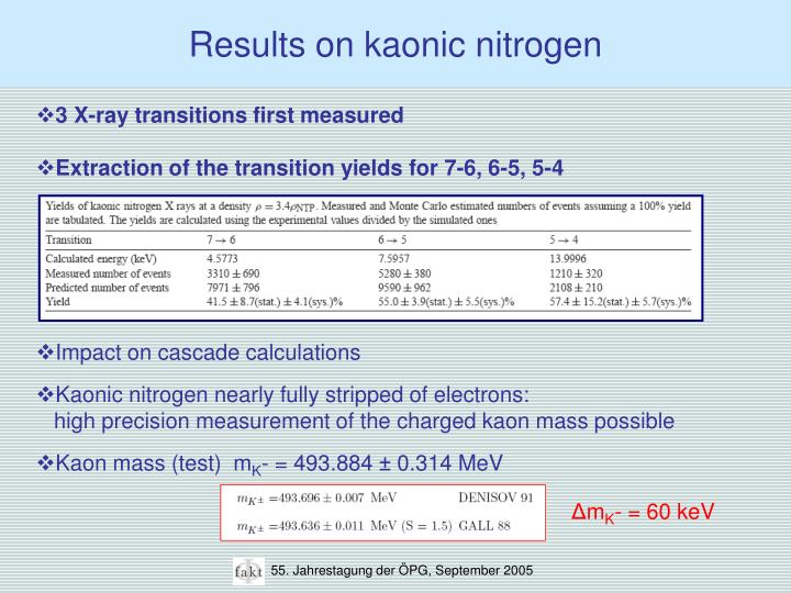 Results on kaonic nitrogen