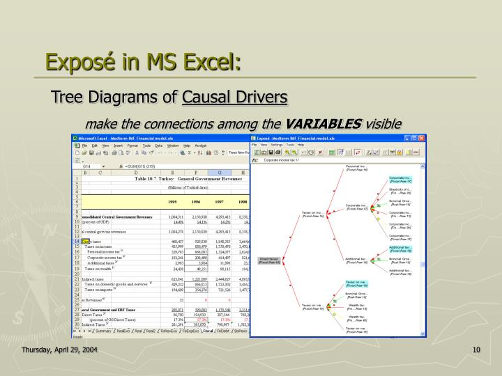Exposé in MS Excel: