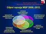 ciljevi razvoja msp 2008 2012