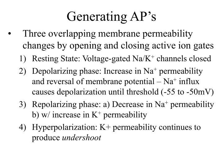 Generating AP's
