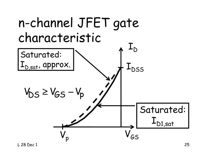 ppt - ee 5340 semiconductor device theory lecture 28 - fall 2009 powerpoint presentation