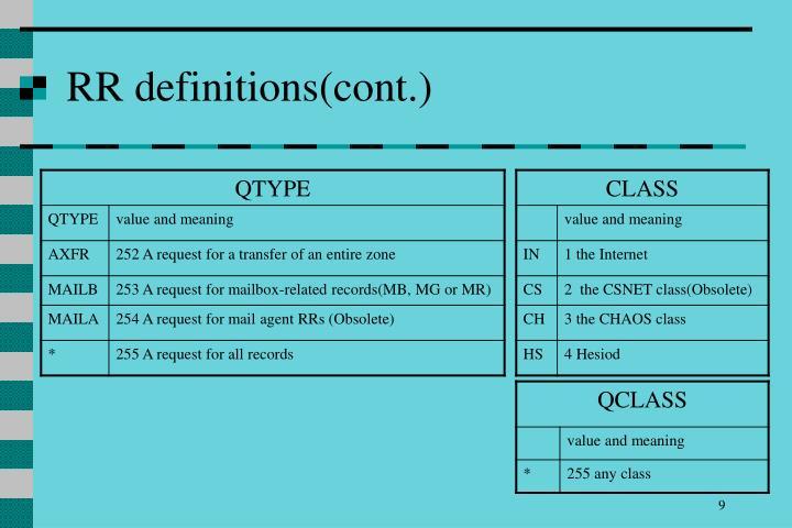 RR definitions(cont.)