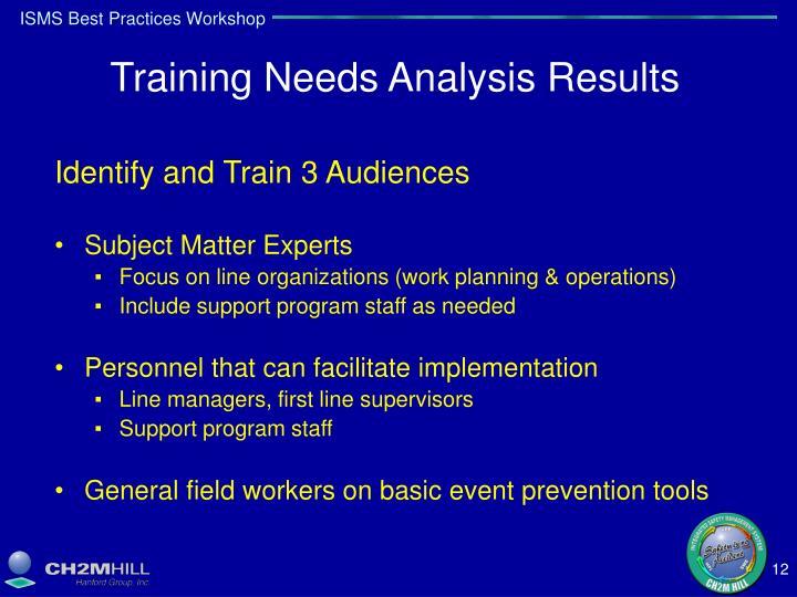 Training Needs Analysis Results
