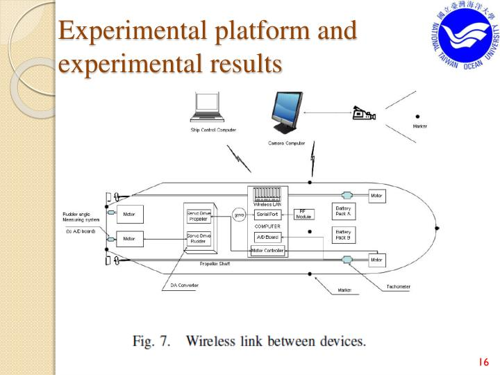 Experimental platform and experimental results