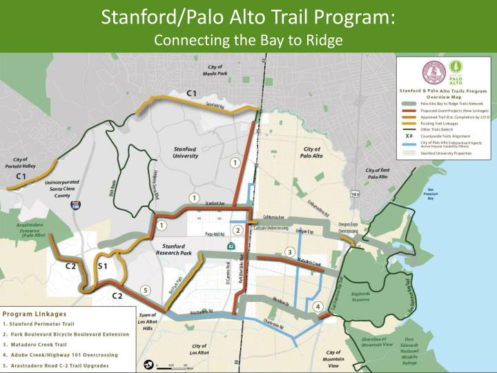 Stanford/Palo Alto Trail Program: