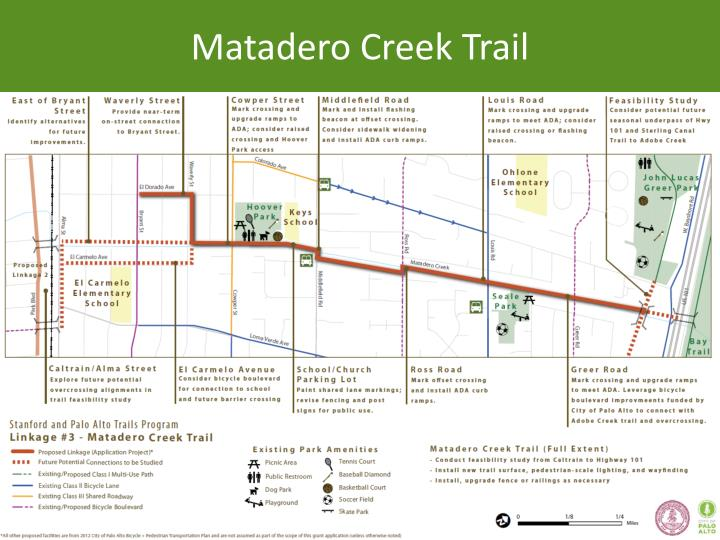 Matadero Creek Trail