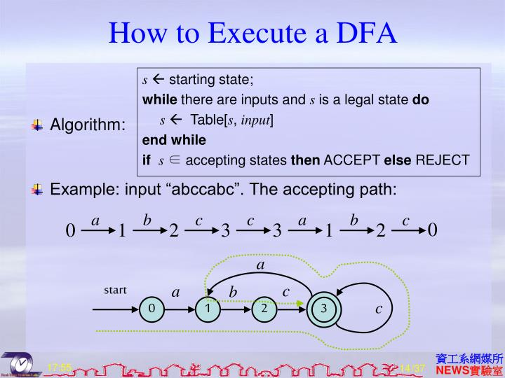 How to Execute a DFA