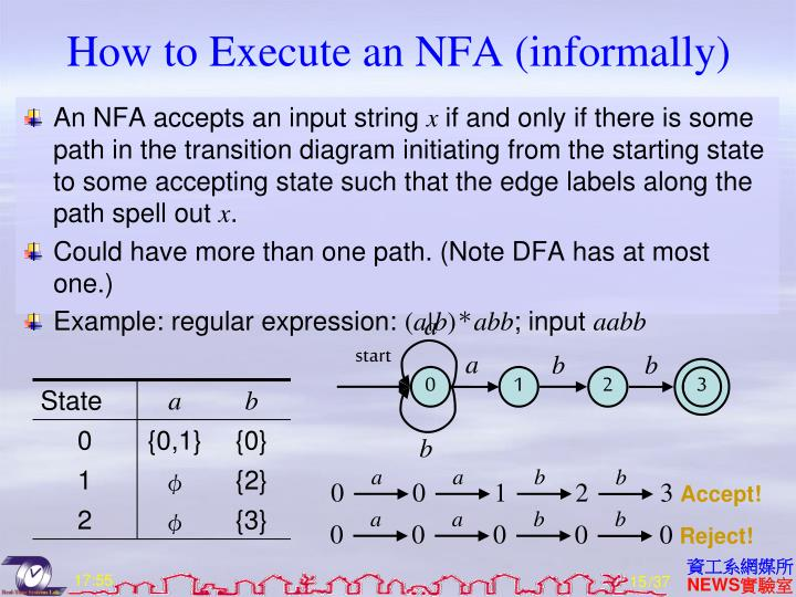 How to Execute an NFA (informally)