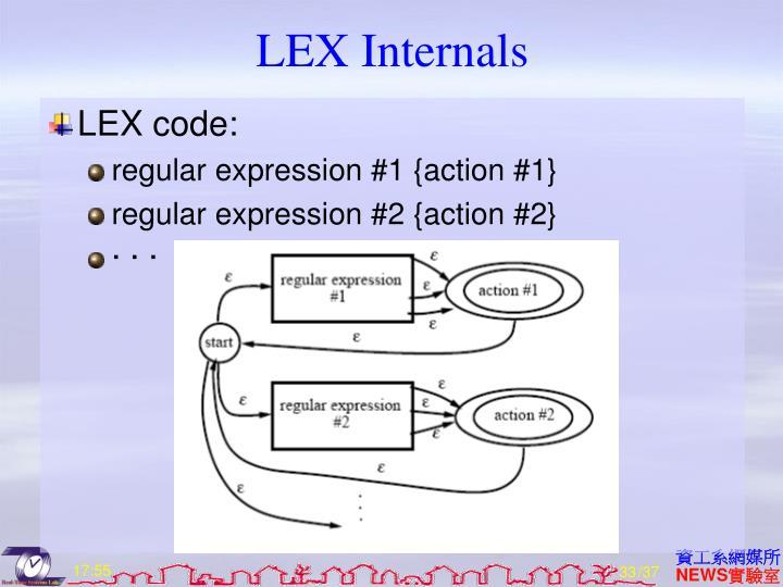 LEX Internals