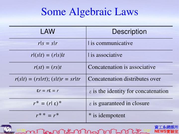 Some Algebraic Laws