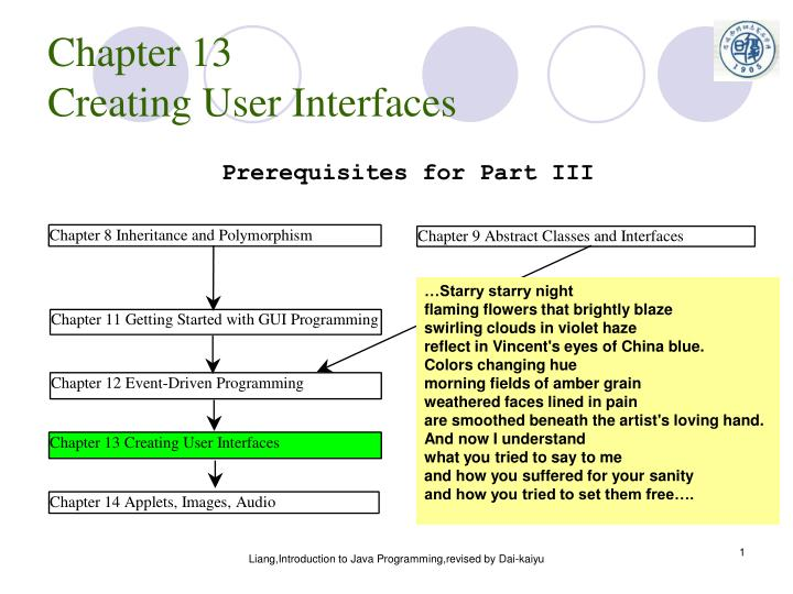 Chapter 1 an introduction to java and program design