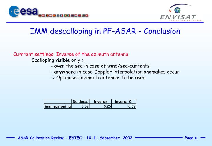 IMM descalloping in PF-ASAR - Conclusion