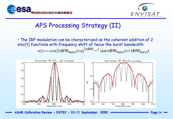 APS Processing Strategy (II)
