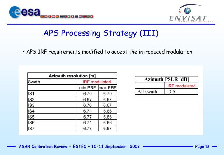 APS Processing Strategy (III)