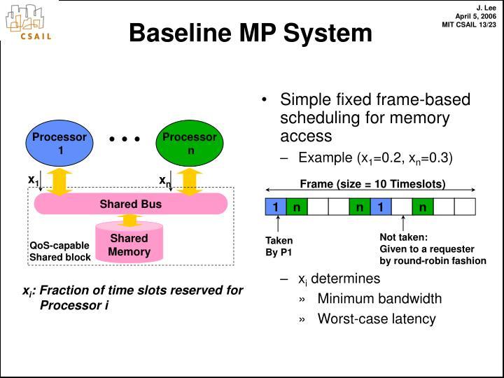 Baseline MP System