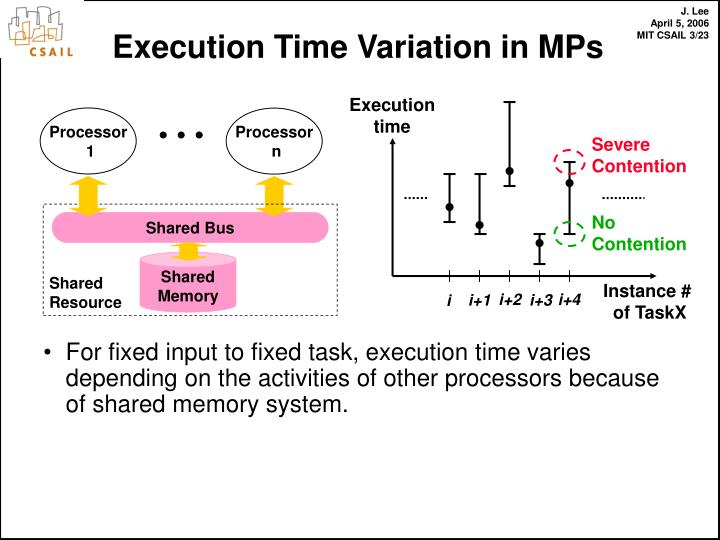 Execution time variation in mps