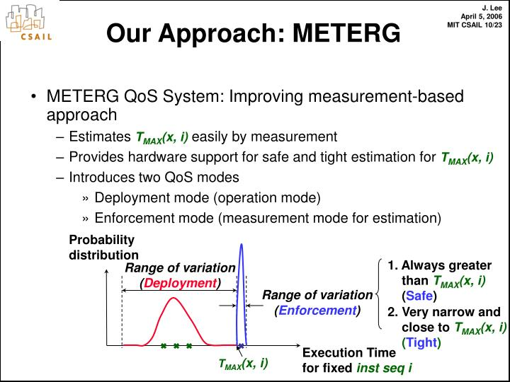 METERG QoS System: Improving measurement-based approach