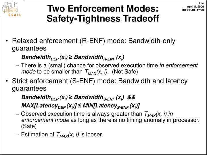 Relaxed enforcement (R-ENF) mode: Bandwidth-only guarantees