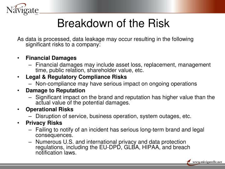 Breakdown of the Risk