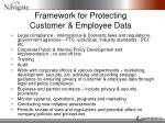 framework for protecting customer employee data