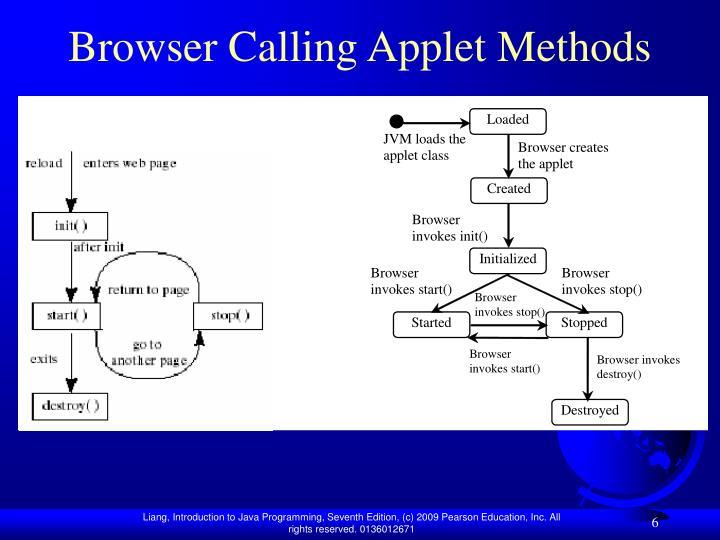 Browser Calling Applet Methods