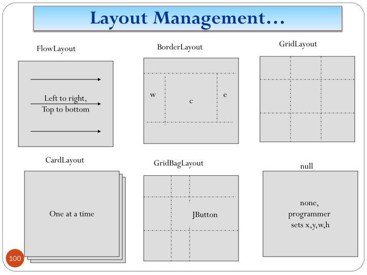 Layout Management…