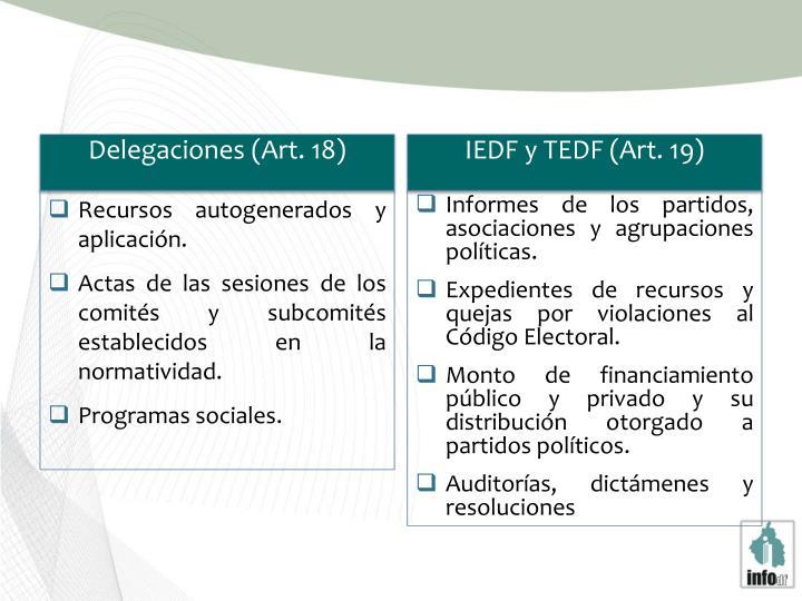 Delegaciones (Art. 18)