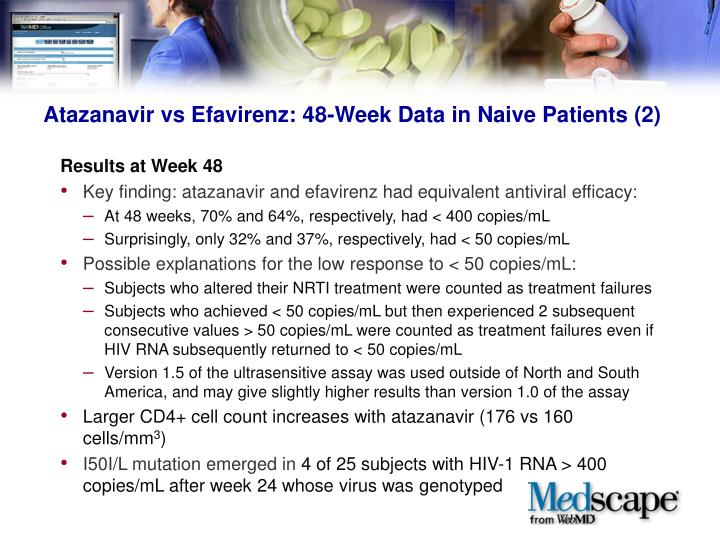Atazanavir vs efavirenz 48 week data in naive patients 2