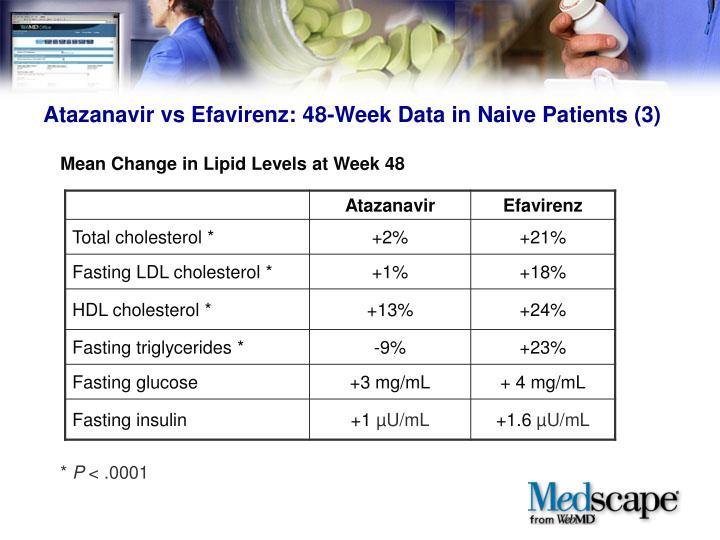 Atazanavir vs Efavirenz: 48