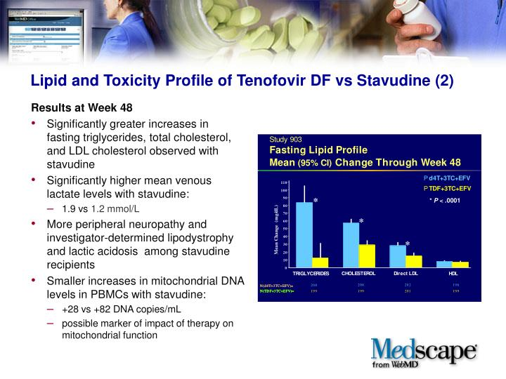 Lipid and Toxicity Profile of Tenofovir DF vs Stavudine (2)
