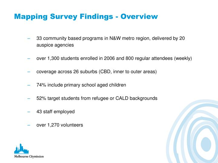Mapping Survey Findings - Overview