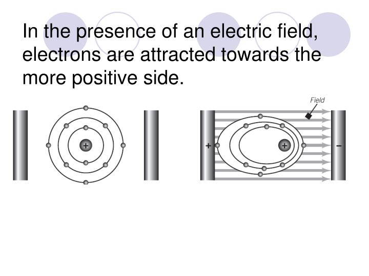 In the presence of an electric field, electrons are attracted towards the more positive side.