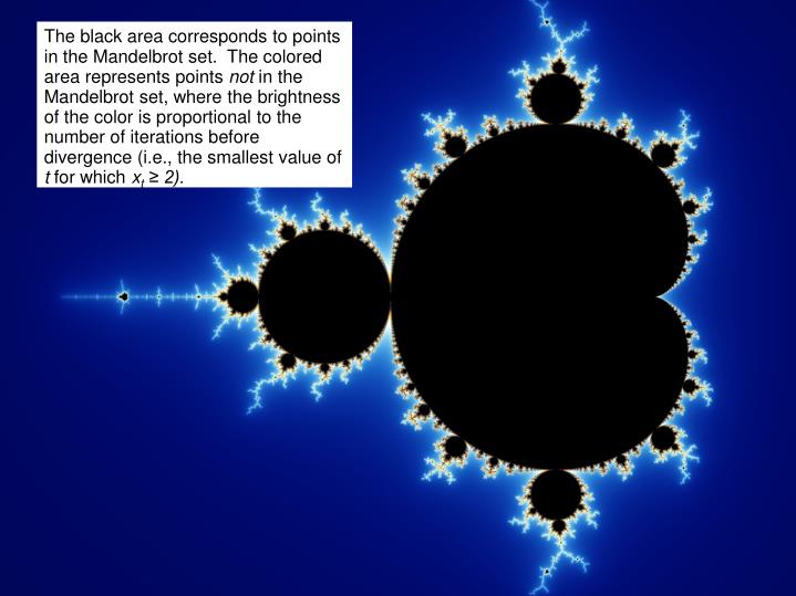 The black area corresponds to points in the Mandelbrot set.  The colored area represents points