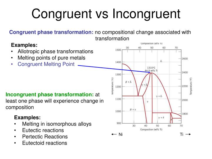 signal phase diagram ppt intermetallic compounds powerpoint presentation id ti cu phase diagram #9