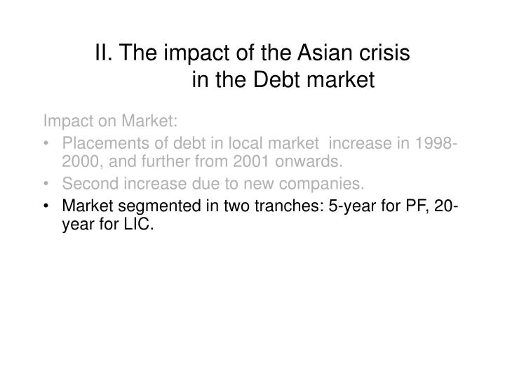 II. The impact of the Asian crisis
