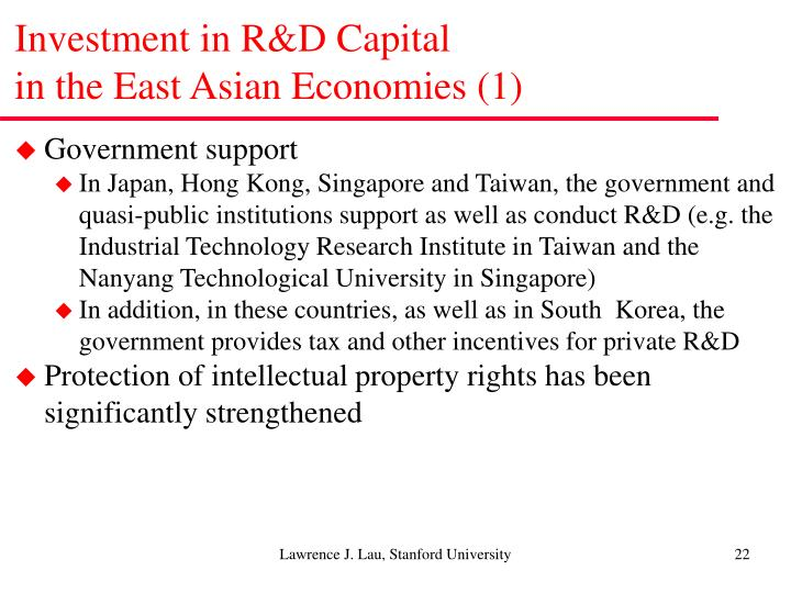 Investment in R&D Capital