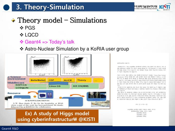 3. Theory-Simulation