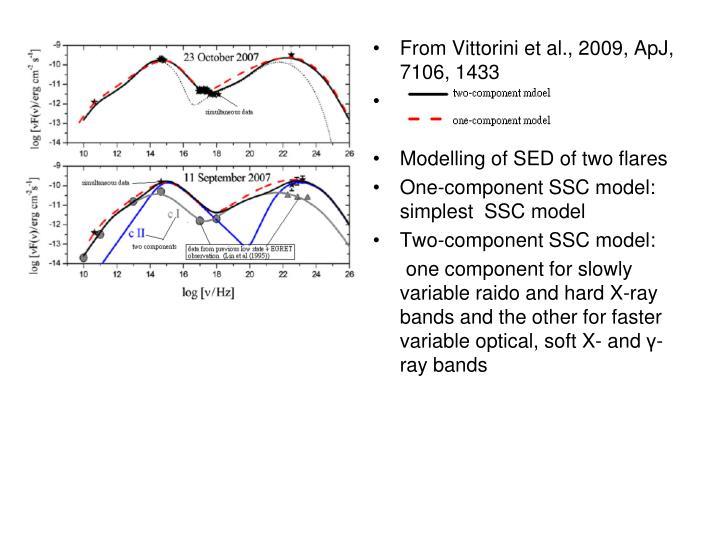 From Vittorini et al., 2009, ApJ, 7106, 1433