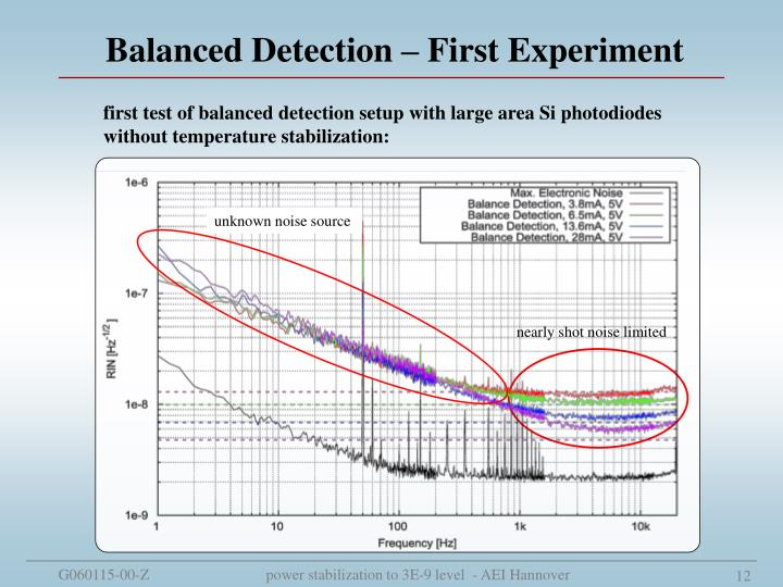 Balanced Detection – First Experiment