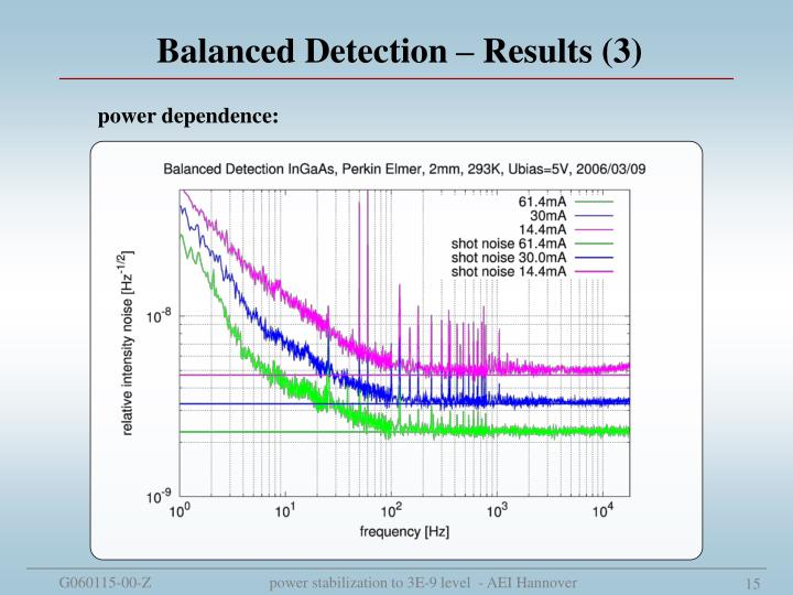 Balanced Detection – Results (3)