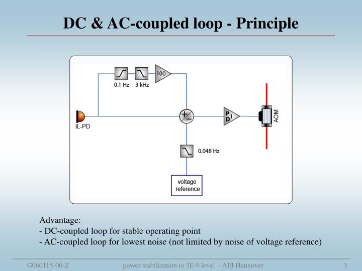 Dc ac coupled loop principle