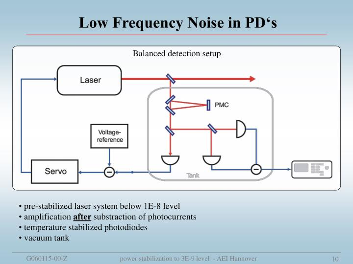 Low Frequency Noise in PD's