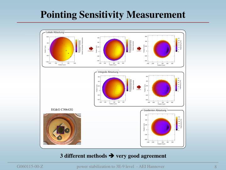 Pointing Sensitivity Measurement