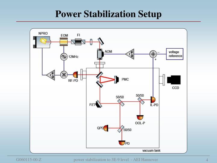 Power Stabilization Setup