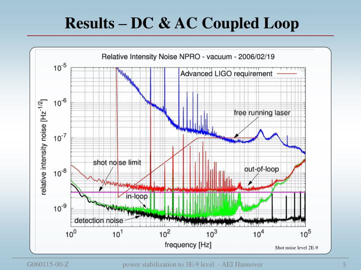 Results – DC & AC Coupled Loop