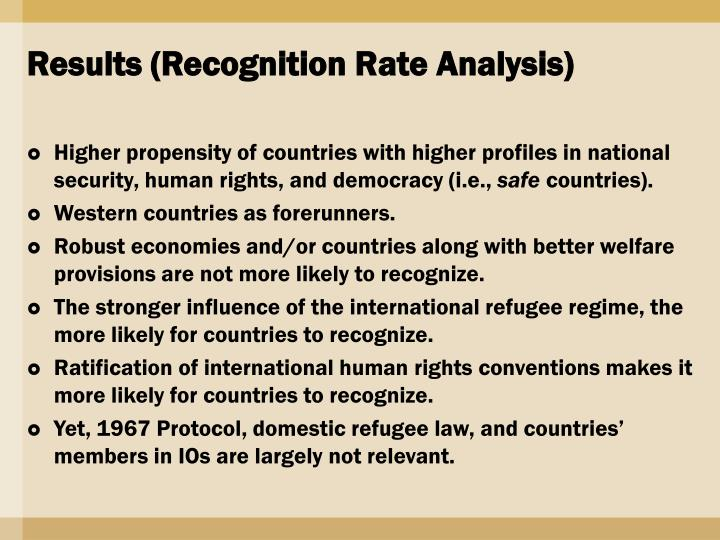 Results (Recognition Rate Analysis)