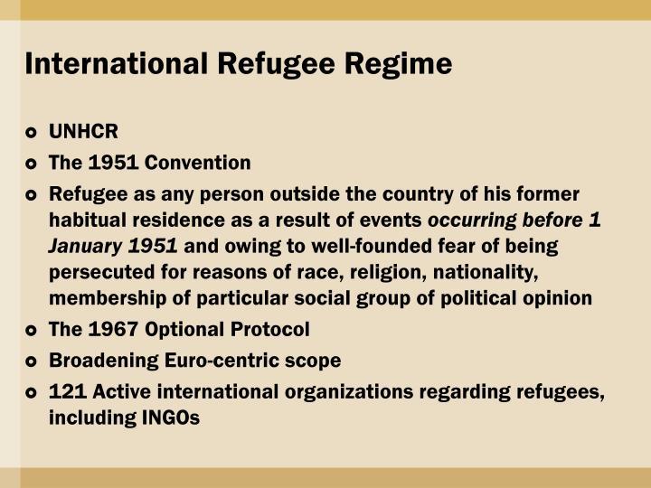 International Refugee Regime